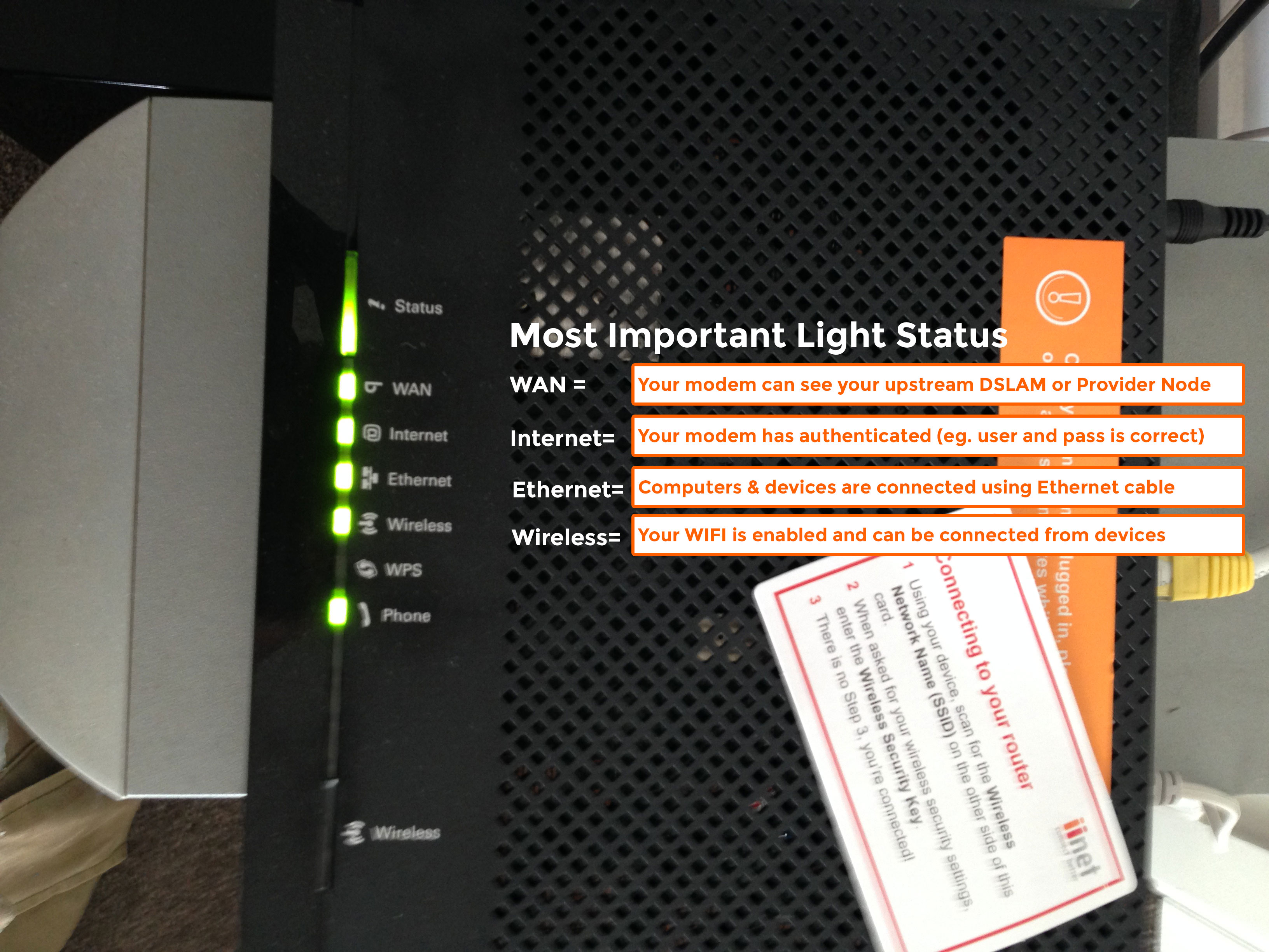 Modem Lights ON But No Internet – HELP [STEPS TO RESOLVE]