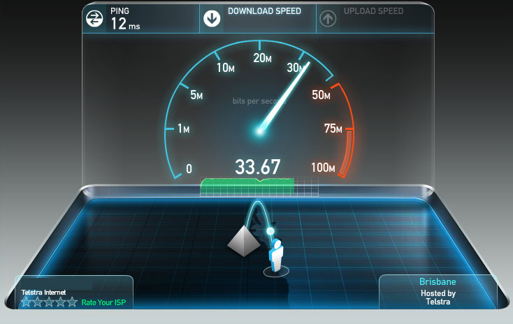 Speed Up Slow ADSL 2+ Internet Connection
