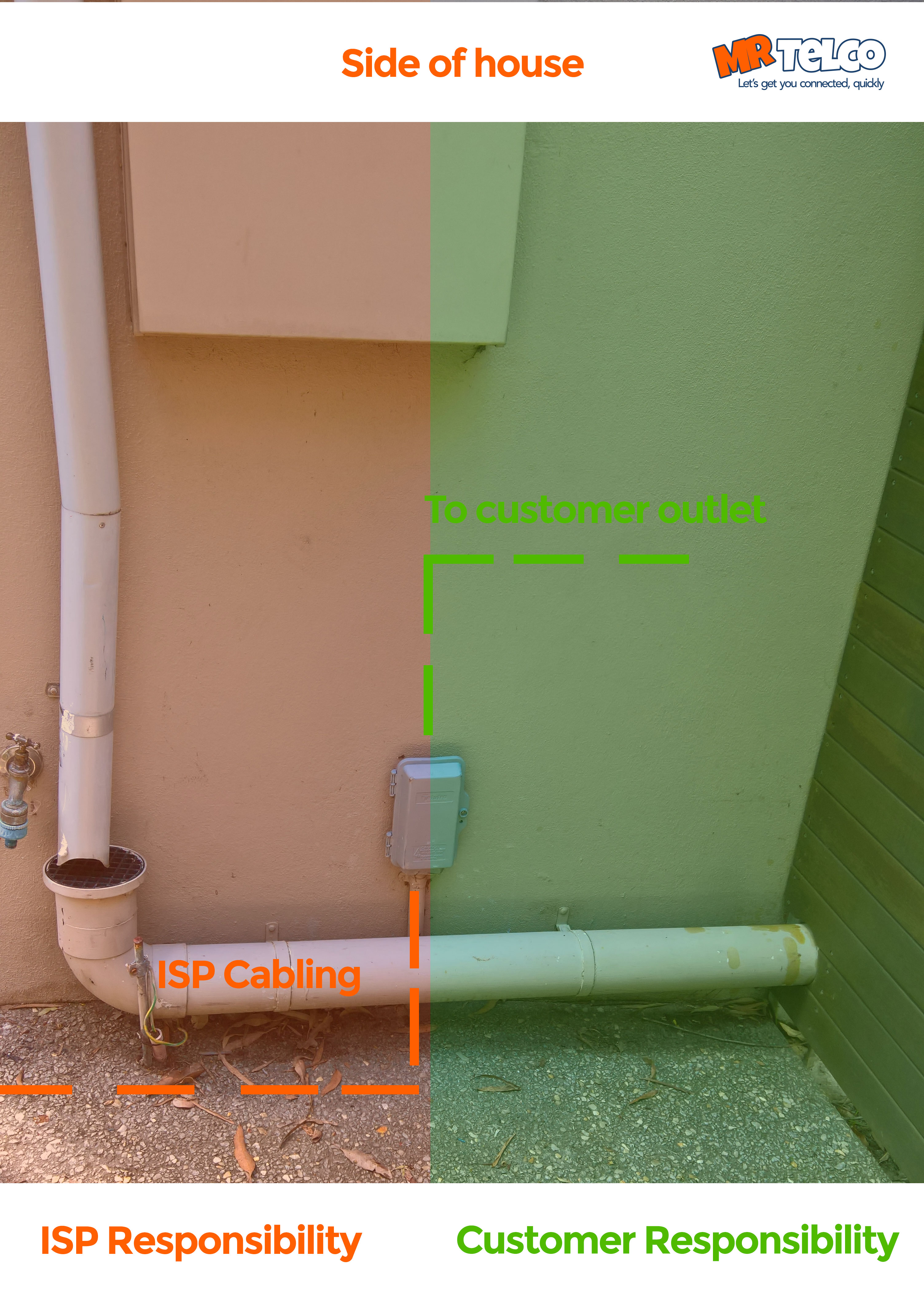 Miraculous Telstra Technician Wont Fix Internal Cabling Why Wiring 101 Israstreekradiomeanderfmnl
